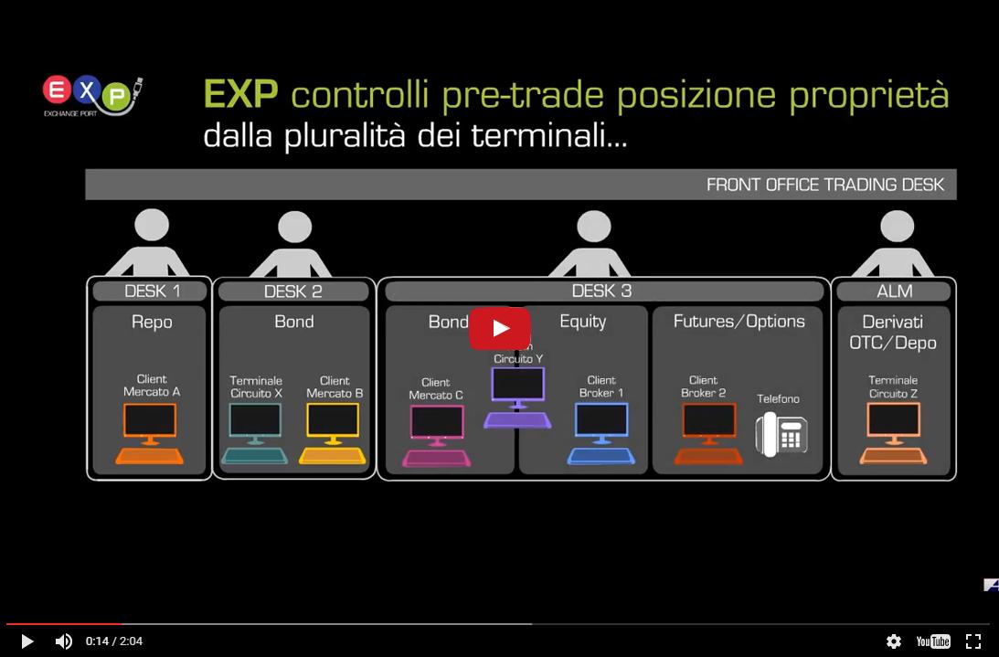 EXP per i controlli pre-trade posizione proprietà